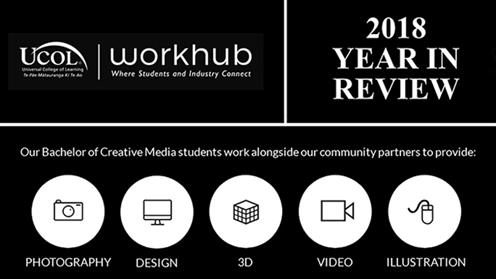 Part of an infographic showing UCOL's The Workhub projects for 2018.
